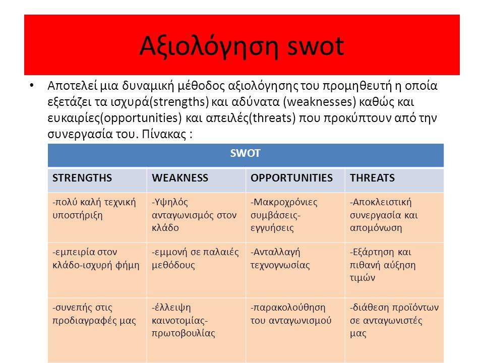 Αξιολόγηση swot Αποτελεί μια δυναμική μέθοδος αξιολόγησης του προμηθευτή η οποία εξετάζει τα ισχυρά(strengths) και αδύνατα (weaknesses) καθώς και ευκα