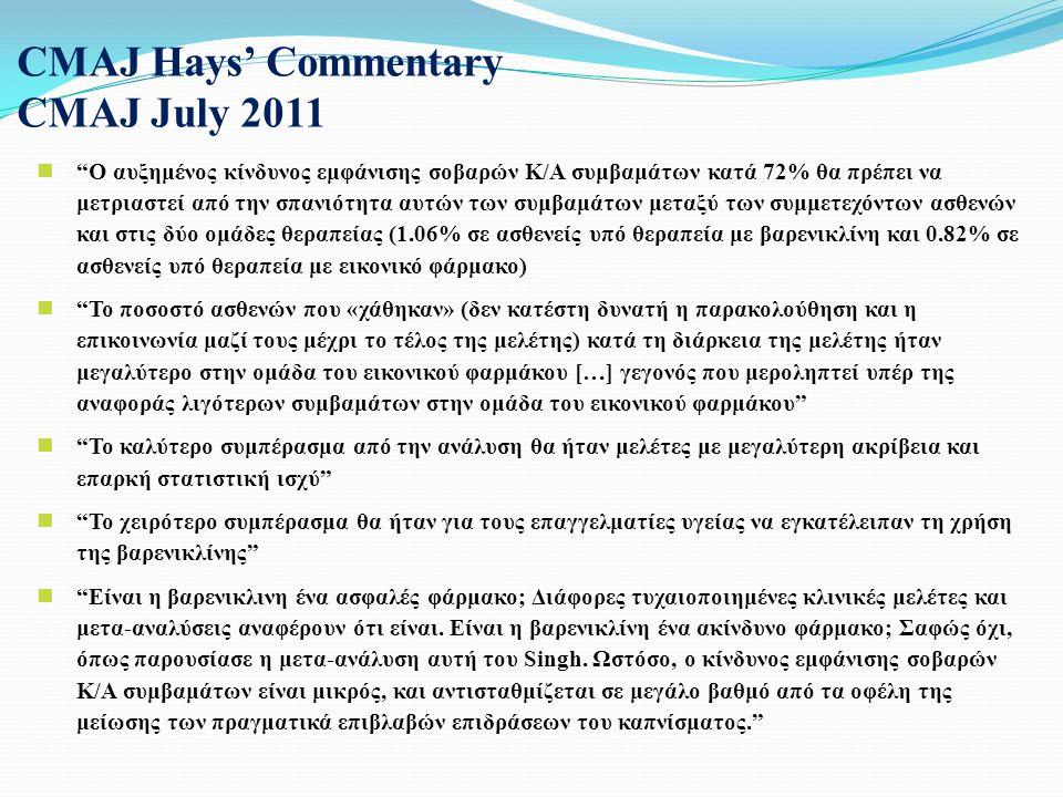 CMAJ Hays' Commentary CMAJ July 2011 Ο αυξημένος κίνδυνος εμφάνισης σοβαρών Κ/Α συμβαμάτων κατά 72% θα πρέπει να μετριαστεί από την σπανιότητα αυτών των συμβαμάτων μεταξύ των συμμετεχόντων ασθενών και στις δύο ομάδες θεραπείας (1.06% σε ασθενείς υπό θεραπεία με βαρενικλίνη και 0.82% σε ασθενείς υπό θεραπεία με εικονικό φάρμακο) Το ποσοστό ασθενών που «χάθηκαν» (δεν κατέστη δυνατή η παρακολούθηση και η επικοινωνία μαζί τους μέχρι το τέλος της μελέτης) κατά τη διάρκεια της μελέτης ήταν μεγαλύτερο στην ομάδα του εικονικού φαρμάκου […] γεγονός που μεροληπτεί υπέρ της αναφοράς λιγότερων συμβαμάτων στην ομάδα του εικονικού φαρμάκου Το καλύτερο συμπέρασμα από την ανάλυση θα ήταν μελέτες με μεγαλύτερη ακρίβεια και επαρκή στατιστική ισχύ Το χειρότερο συμπέρασμα θα ήταν για τους επαγγελματίες υγείας να εγκατέλειπαν τη χρήση της βαρενικλίνης Είναι η βαρενικλινη ένα ασφαλές φάρμακο; Διάφορες τυχαιοποιημένες κλινικές μελέτες και μετα-αναλύσεις αναφέρουν ότι είναι.