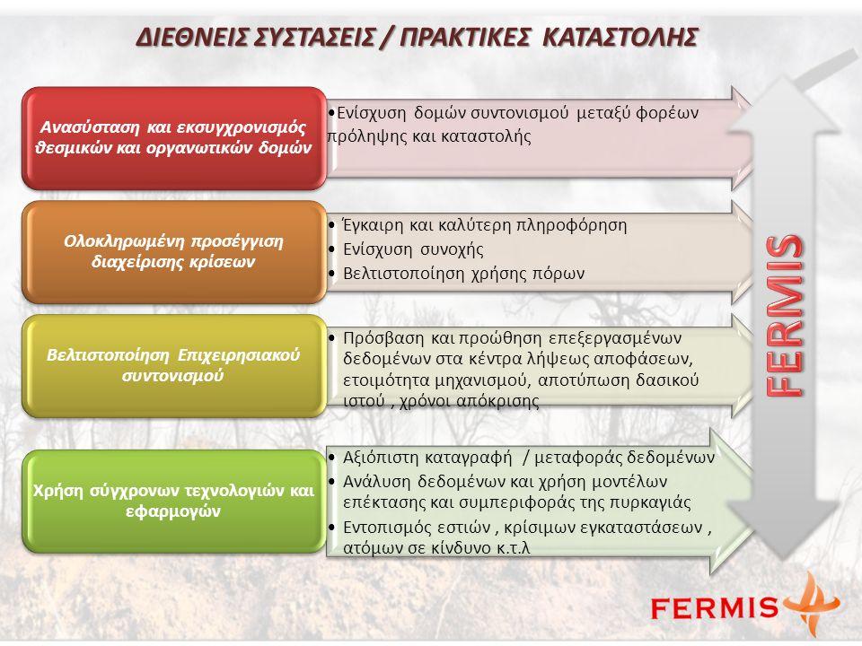 ΔΙΕΘΝΕΙΣ ΣΥΣΤΑΣΕΙΣ / ΠΡΑΚΤΙΚΕΣ ΚΑΤΑΣΤΟΛΗΣ Ενίσχυση δομών συντονισμού μεταξύ φορέων πρόληψης και καταστολής Ανασύσταση και εκσυγχρονισμός θεσμικών και οργανωτικών δομών Έγκαιρη και καλύτερη πληροφόρηση Ενίσχυση συνοχής Βελτιστοποίηση χρήσης πόρων Ολοκληρωμένη προσέγγιση διαχείρισης κρίσεων Πρόσβαση και προώθηση επεξεργασμένων δεδομένων στα κέντρα λήψεως αποφάσεων, ετοιμότητα μηχανισμού, αποτύπωση δασικού ιστού, χρόνοι απόκρισης Βελτιστοποίηση Επιχειρησιακού συντονισμού Αξιόπιστη καταγραφή / μεταφοράς δεδομένων Ανάλυση δεδομένων και χρήση μοντέλων επέκτασης και συμπεριφοράς της πυρκαγιάς Εντοπισμός εστιών, κρίσιμων εγκαταστάσεων, ατόμων σε κίνδυνο κ.τ.λ Χρήση σύγχρονων τεχνολογιών και εφαρμογών