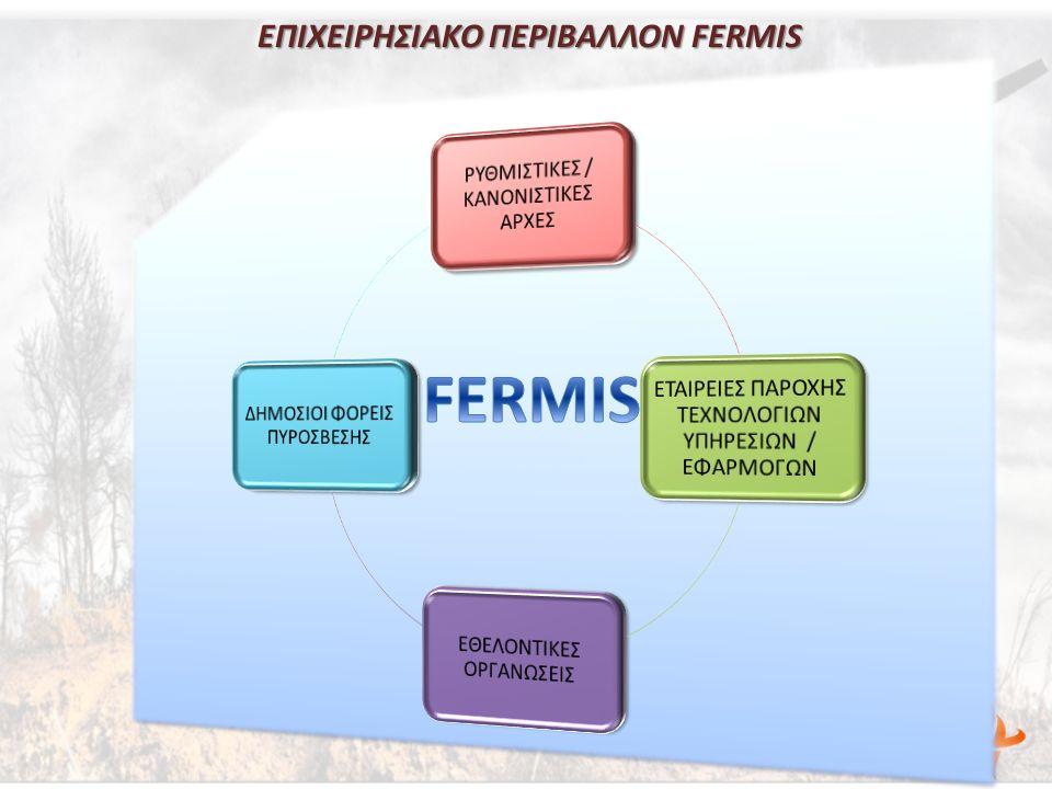 ΕΠΙΧΕΙΡΗΣΙΑΚΟ ΠΕΡΙΒΑΛΛΟΝ FERMIS ΕΠΙΧΕΙΡΗΣΙΑΚΟ ΠΕΡΙΒΑΛΛΟΝ FERMIS