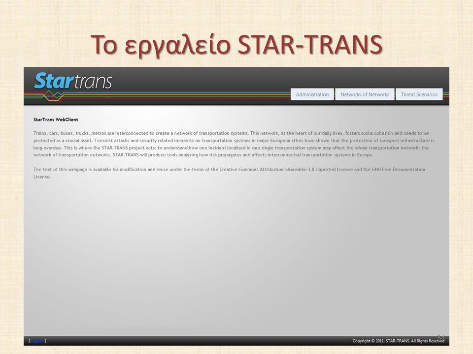 Το εργαλείο STAR-TRANS 34