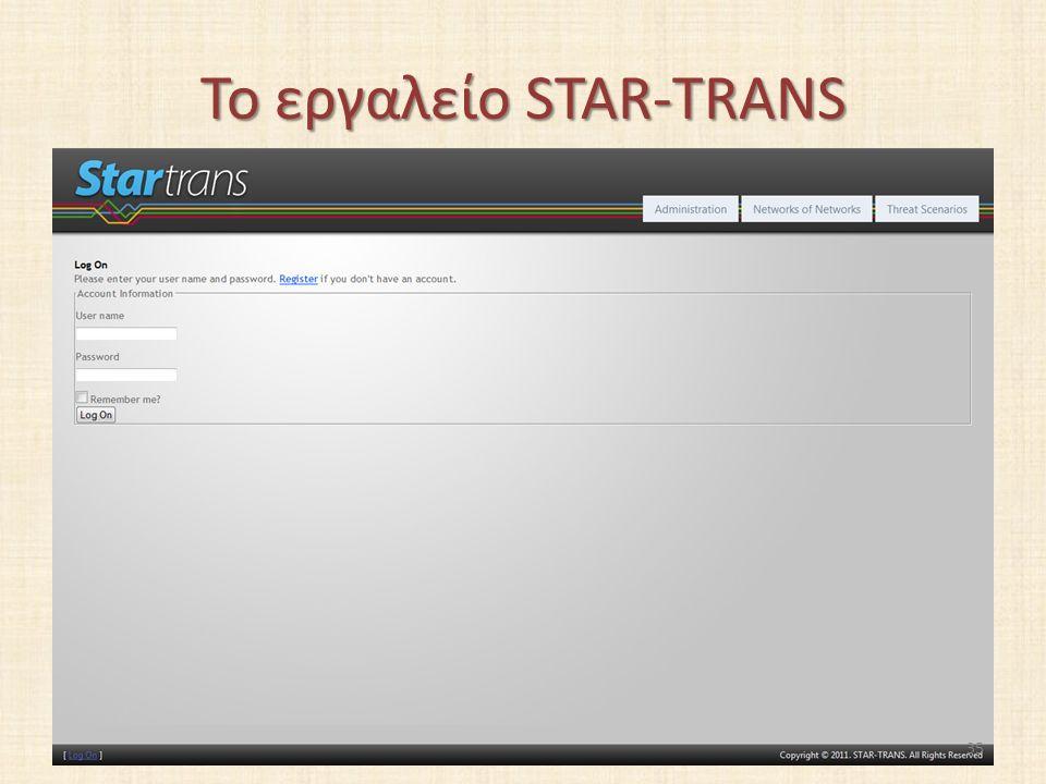 Το εργαλείο STAR-TRANS 35