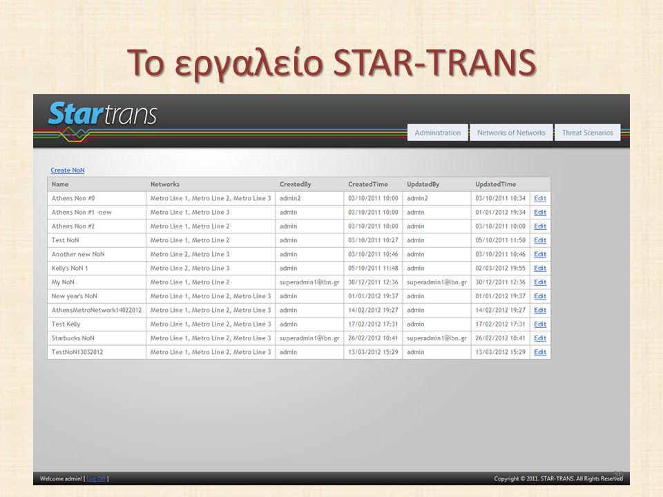 Το εργαλείο STAR-TRANS 36