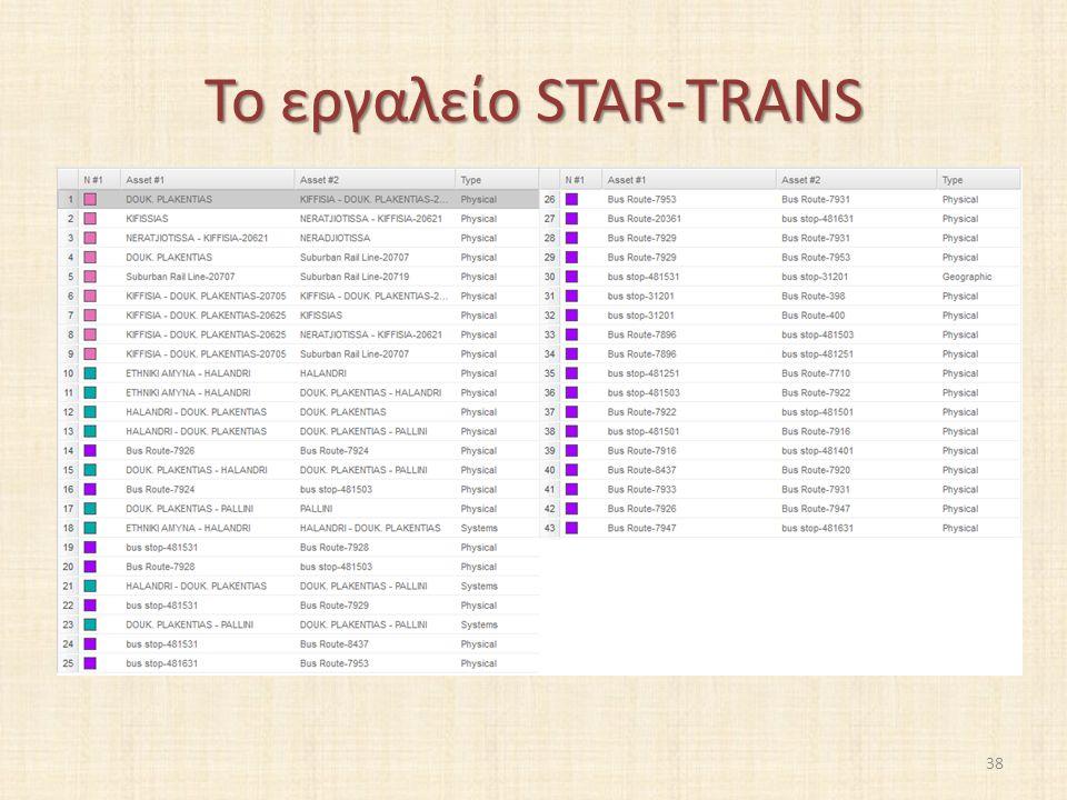 Το εργαλείο STAR-TRANS 38