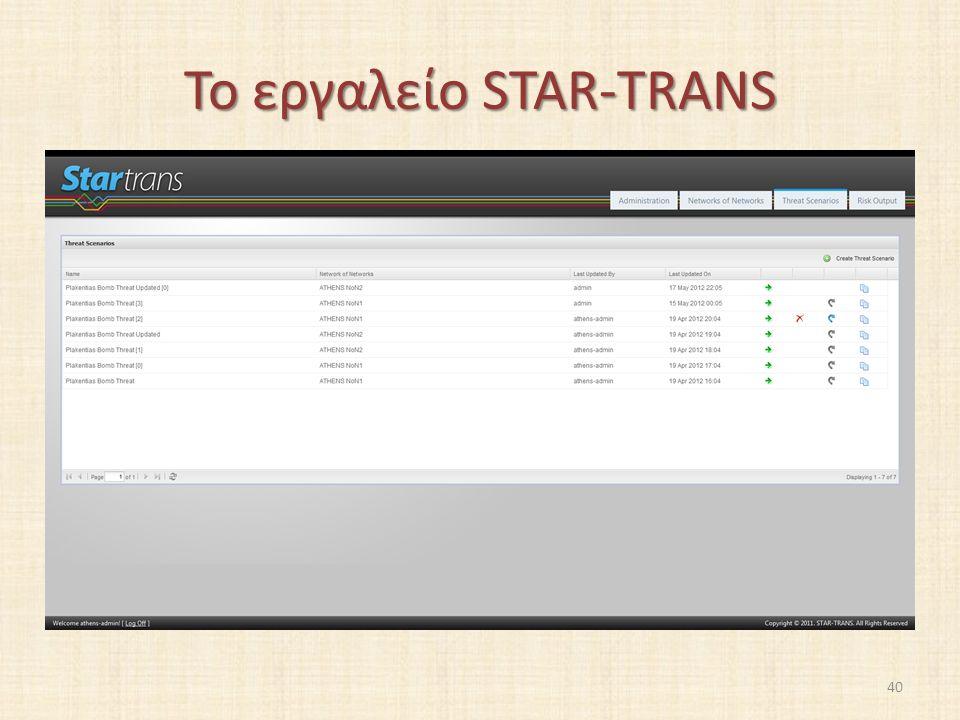 Το εργαλείο STAR-TRANS 40