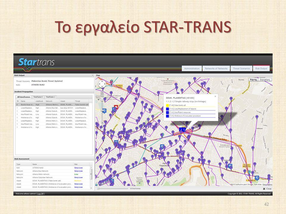 Το εργαλείο STAR-TRANS 42