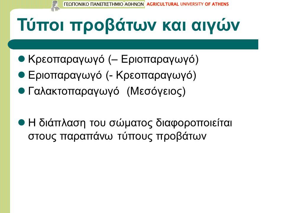 Τύποι προβάτων και αιγών Κρεοπαραγωγό (– Εριοπαραγωγό) Εριοπαραγωγό (- Κρεοπαραγωγό) Γαλακτοπαραγωγό (Μεσόγειος) Η διάπλαση του σώματος διαφοροποιείται στους παραπάνω τύπους προβάτων