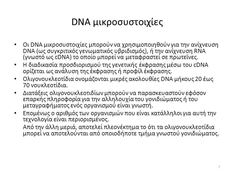 DNA μικροσυστοιχίες Οι DNA μικροσυστοιχίες μπορούν να χρησιμοποιηθούν για την ανίχνευση DNA (ως συγκριτικός γενωματικός υβριδισμός), ή την ανίχνευση RNA (γνωστό ως cDNA) το οποίο μπορεί να μεταφραστεί σε πρωτεϊνες.