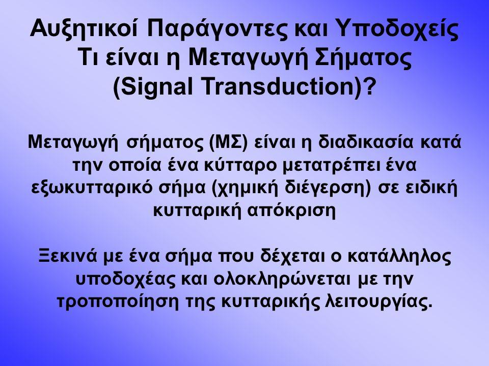 Αυξητικοί Παράγοντες και Υποδοχείς Τι είναι η Μεταγωγή Σήματος (Signal Transduction).