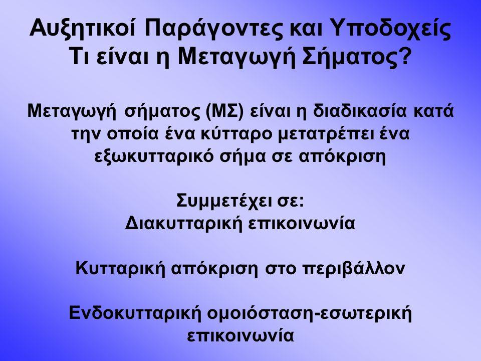 Δίκτυο σηματοδότησης του EGFR/erbB Yarden Y and Sliwkowski M.