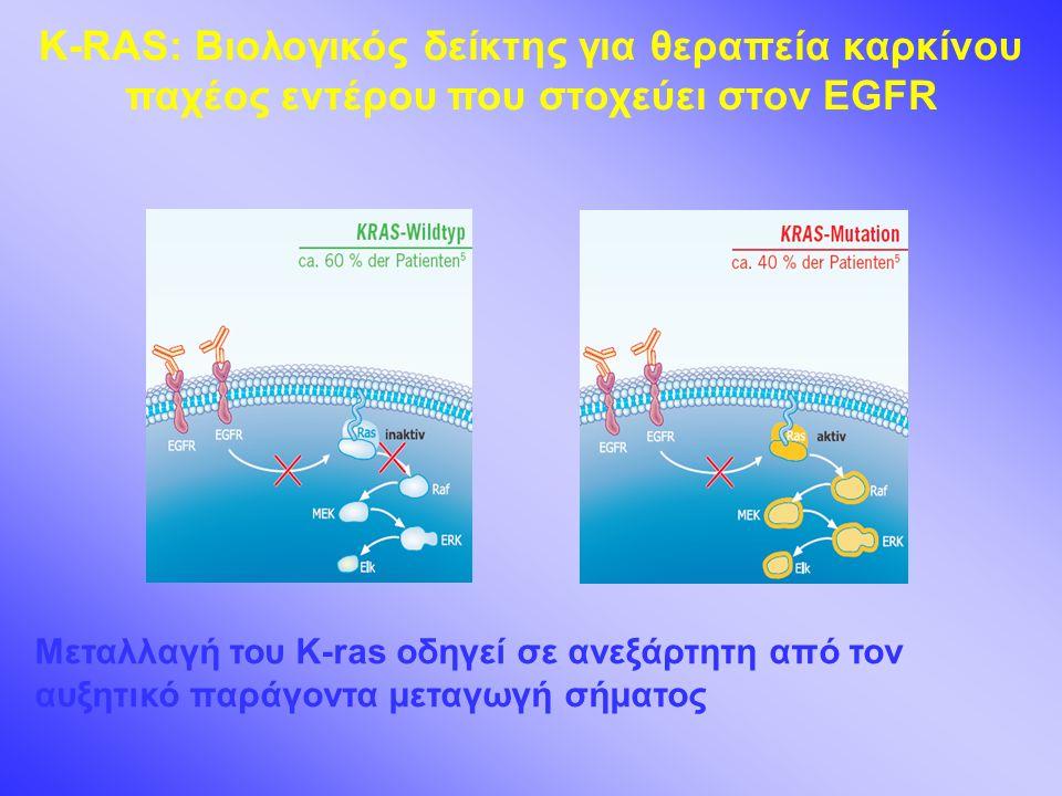 Μεταλλαγή του K-ras οδηγεί σε ανεξάρτητη από τον αυξητικό παράγοντα μεταγωγή σήματος Κ-RAS: Βιολογικός δείκτης για θεραπεία καρκίνου παχέος εντέρου που στοχεύει στον EGFR