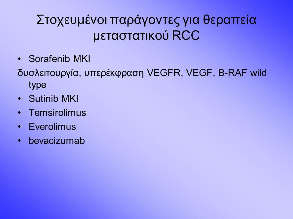 Στοχευμένοι παράγοντες για θεραπεία μεταστατικού RCC Sorafenib MKI δυσλειτουργία, υπερέκφραση VEGFR, VEGF, B-RAF wild type Sutinib MKI Temsirolimus Everolimus bevacizumab
