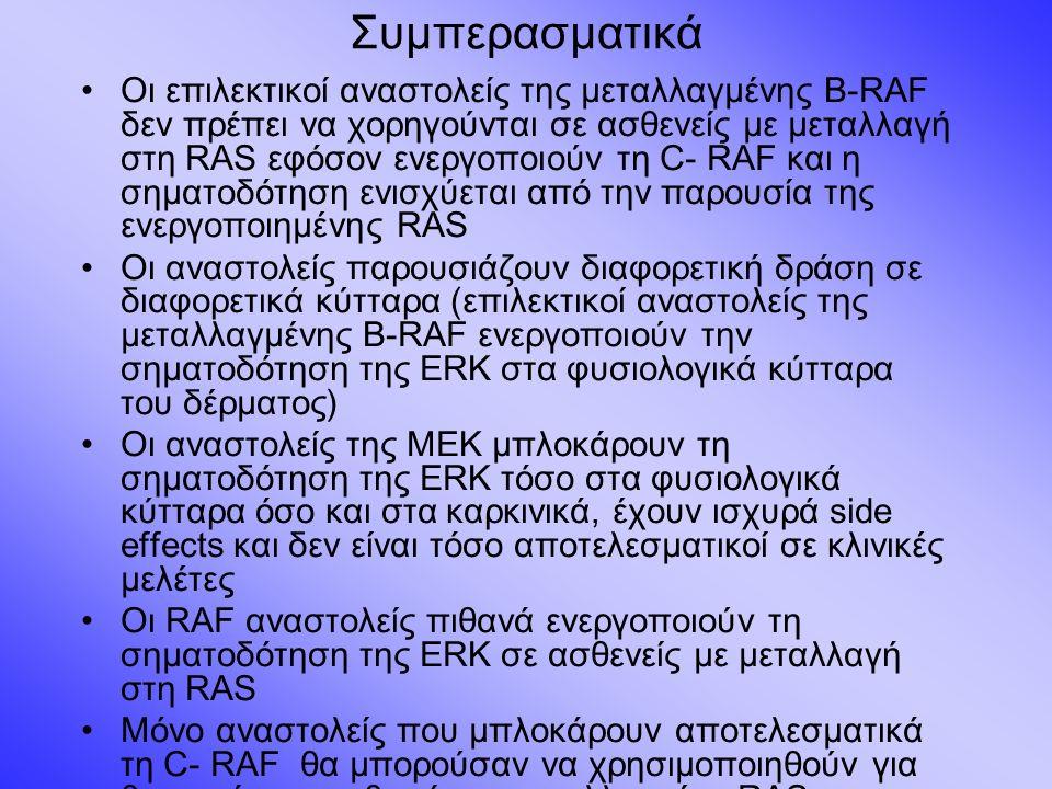 Συμπερασματικά Οι επιλεκτικοί αναστολείς της μεταλλαγμένης B-RAF δεν πρέπει να χορηγούνται σε ασθενείς με μεταλλαγή στη RAS εφόσον ενεργοποιούν τη C- RAF και η σηματοδότηση ενισχύεται από την παρουσία της ενεργοποιημένης RAS Οι αναστολείς παρουσιάζουν διαφορετική δράση σε διαφορετικά κύτταρα (επιλεκτικοί αναστολείς της μεταλλαγμένης B-RAF ενεργοποιούν την σηματοδότηση της ERK στα φυσιολογικά κύτταρα του δέρματος) Οι αναστολείς της ΜΕΚ μπλοκάρουν τη σηματοδότηση της ERK τόσο στα φυσιολογικά κύτταρα όσο και στα καρκινικά, έχουν ισχυρά side effects και δεν είναι τόσο αποτελεσματικοί σε κλινικές μελέτες Οι RAF αναστολείς πιθανά ενεργοποιούν τη σηματοδότηση της ERK σε ασθενείς με μεταλλαγή στη RAS Μόνο αναστολείς που μπλοκάρουν αποτελεσματικά τη C- RAF θα μπορούσαν να χρησιμοποιηθούν για θεραπεία σε ασθενείς με μεταλλαγμένη RAS