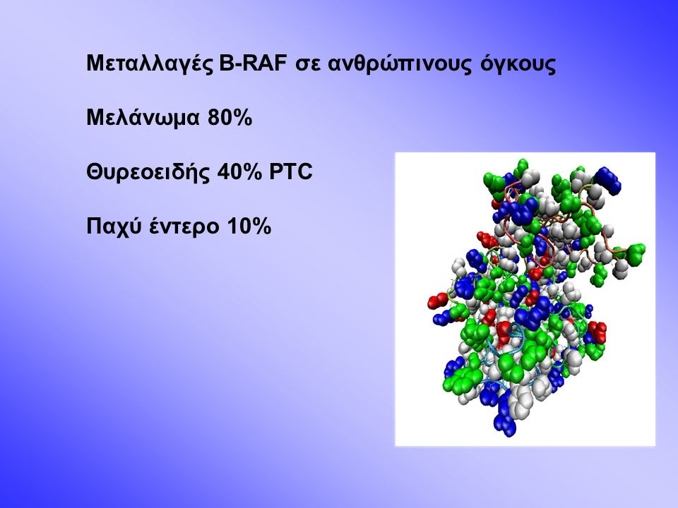 Μεταλλαγές B-RAF σε ανθρώπινους όγκους Μελάνωμα 80% Θυρεοειδής 40% PTC Παχύ έντερο 10%