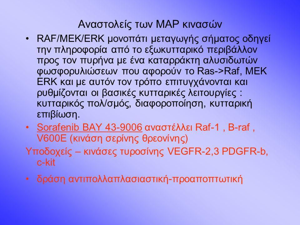 Αναστολείς των ΜΑΡ κινασών RAF/MEK/ERK μονοπάτι μεταγωγής σήματος οδηγεί την πληροφορία από το εξωκυτταρικό περιβάλλον προς τον πυρήνα με ένα καταρράκτη αλυσιδωτών φωσφορυλιώσεων που αφορούν το Ras->Raf, MEK ERK και με αυτόν τον τρόπο επιτυγχάνονται και ρυθμίζονται οι βασικές κυτταρικές λειτουργίες : κυτταρικός πολ/σμός, διαφοροποίηση, κυτταρική επιβίωση.