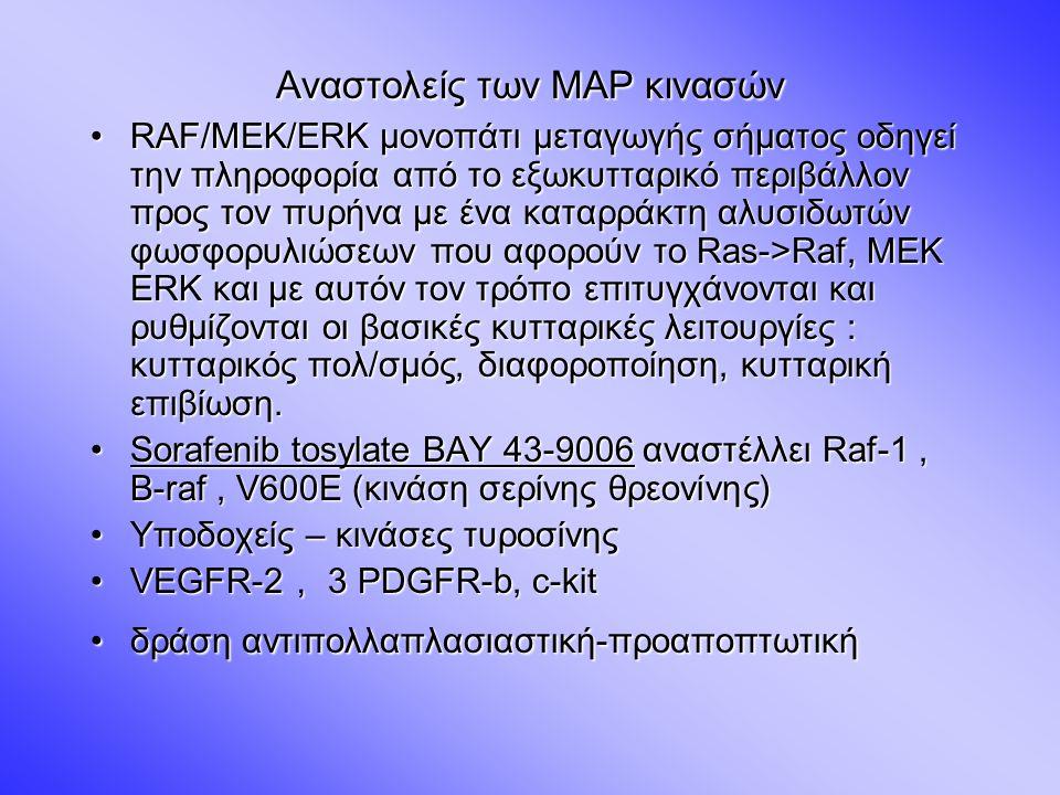 Αναστολείς των ΜΑΡ κινασών RAF/MEK/ERK μονοπάτι μεταγωγής σήματος οδηγεί την πληροφορία από το εξωκυτταρικό περιβάλλον προς τον πυρήνα με ένα καταρράκτη αλυσιδωτών φωσφορυλιώσεων που αφορούν το Ras->Raf, MEK ERK και με αυτόν τον τρόπο επιτυγχάνονται και ρυθμίζονται οι βασικές κυτταρικές λειτουργίες : κυτταρικός πολ/σμός, διαφοροποίηση, κυτταρική επιβίωση.RAF/MEK/ERK μονοπάτι μεταγωγής σήματος οδηγεί την πληροφορία από το εξωκυτταρικό περιβάλλον προς τον πυρήνα με ένα καταρράκτη αλυσιδωτών φωσφορυλιώσεων που αφορούν το Ras->Raf, MEK ERK και με αυτόν τον τρόπο επιτυγχάνονται και ρυθμίζονται οι βασικές κυτταρικές λειτουργίες : κυτταρικός πολ/σμός, διαφοροποίηση, κυτταρική επιβίωση.
