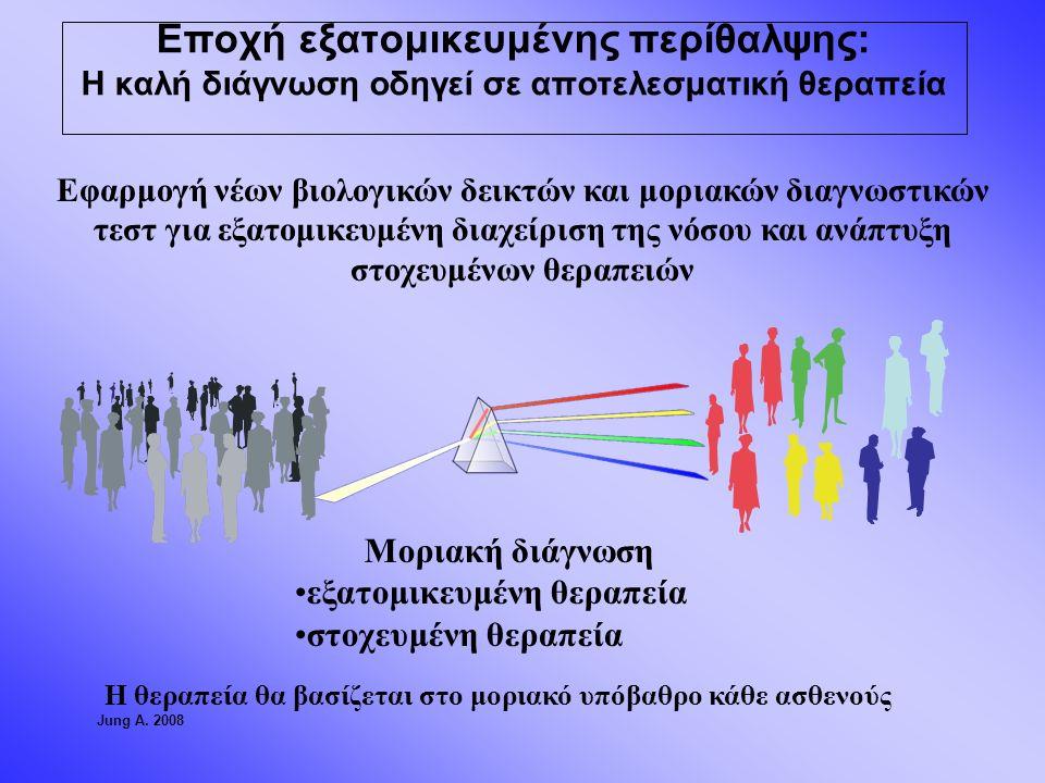 Εποχή εξατομικευμένης περίθαλψης: Η καλή διάγνωση οδηγεί σε αποτελεσματική θεραπεία Η θεραπεία θα βασίζεται στο μοριακό υπόβαθρο κάθε ασθενούς Jung A.