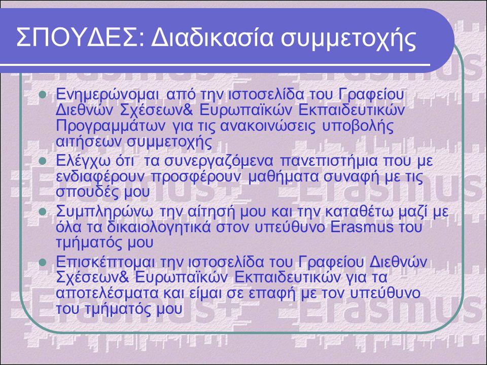 ΣΠΟΥΔΕΣ: Διαδικασία συμμετοχής Ενημερώνομαι από την ιστοσελίδα του Γραφείου Διεθνών Σχέσεων& Ευρωπαϊκών Εκπαιδευτικών Προγραμμάτων για τις ανακοινώσεις υποβολής αιτήσεων συμμετοχής Ελέγχω ότι τα συνεργαζόμενα πανεπιστήμια που με ενδιαφέρουν προσφέρουν μαθήματα συναφή με τις σπουδές μου Συμπληρώνω την αίτησή μου και την καταθέτω μαζί με όλα τα δικαιολογητικά στον υπεύθυνο Erasmus του τμήματός μου Επισκέπτομαι την ιστοσελίδα του Γραφείου Διεθνών Σχέσεων& Ευρωπαϊκών Εκπαιδευτικών για τα αποτελέσματα και είμαι σε επαφή με τον υπεύθυνο του τμήματός μου
