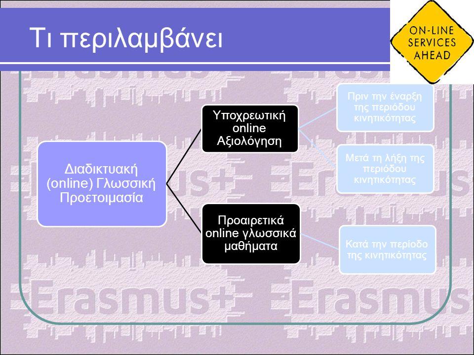 Τι περιλαμβάνει Διαδικτυακή (online) Γλωσσική Προετοιμασία Υποχρεωτική online Αξιολόγηση Πριν την έναρξη της περιόδου κινητικότητας Μετά τη λήξη της περιόδου κινητικότητας Προαιρετικά online γλωσσικά μαθήματα Κατά την περίοδο της κινητικότητας