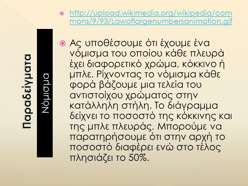  http://upload.wikimedia.org/wikipedia/com mons/9/93/Lawoflargenumbersanimation.gif http://upload.wikimedia.org/wikipedia/com mons/9/93/Lawoflargenumbersanimation.gif  Ας υποθέσουμε ότι έχουμε ένα νόμισμα του οποίου κάθε πλευρά έχει διαφορετικό χρώμα, κόκκινο ή μπλε.