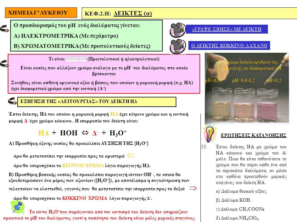 ΧΗΜΕΙΑ Γ' ΛΥΚΕΙΟΥ ΚΕΦ.2.H: ΔΕΙΚΤΕΣ (β) ΕΡΩΤΗΣΕΙΣ ΚΑΤΑΝΟΗΣΗΣ ΟΡΙΑ ΧΡΩΜΑΤΙΚΩΝ ΑΛΛΑΓΩΝ ΤΟΥ ΔΕΙΚΤΗ ΗΔ 54.Δείκτης ΗΔ έχει pKa=5 και ενώ η μοριακή του μορφή ΗΔ είναι κίτρινη, η ιοντική του μορφή Δ - είναι κόκκινη.