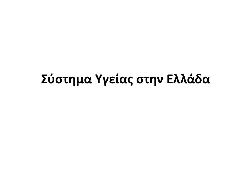 Σύστημα Υγείας στην Ελλάδα