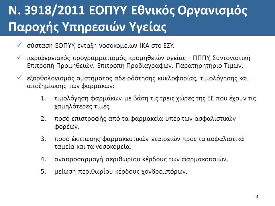 Ν. 3918/2011 ΕΟΠΥΥ Εθνικός Οργανισμός Παροχής Υπηρεσιών Υγείας σύσταση ΕΟΠΥΥ, ένταξη νοσοκομείων ΙΚΑ στο ΕΣΥ. περιφερειακός προγραμματισμός προμηθειών