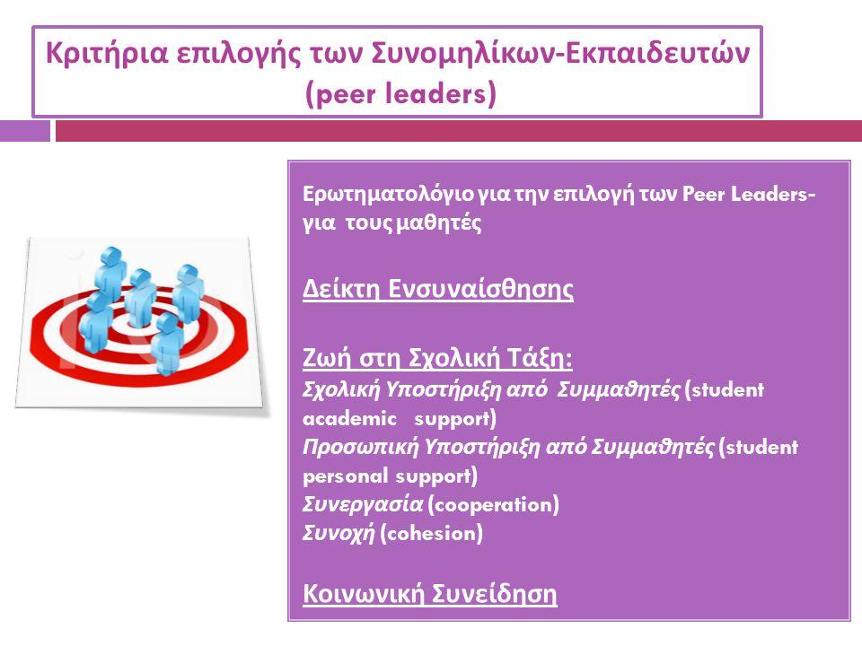 Ερωτηματολόγιο για την επιλογή των Peer Leaders- για τους μαθητές Δείκτη Ενσυναίσθησης Ζωή στη Σχολική Τάξη : Σχολική Υποστήριξη από Συμμαθητές (student academic support) Προσωπική Υποστήριξη από Συμμαθητές (student personal support) Συνεργασία (cooperation) Συνοχή (cohesion) Κοινωνική Συνείδηση Κριτήρια επιλογής των Συνομηλίκων - Εκπαιδευτών (peer leaders)