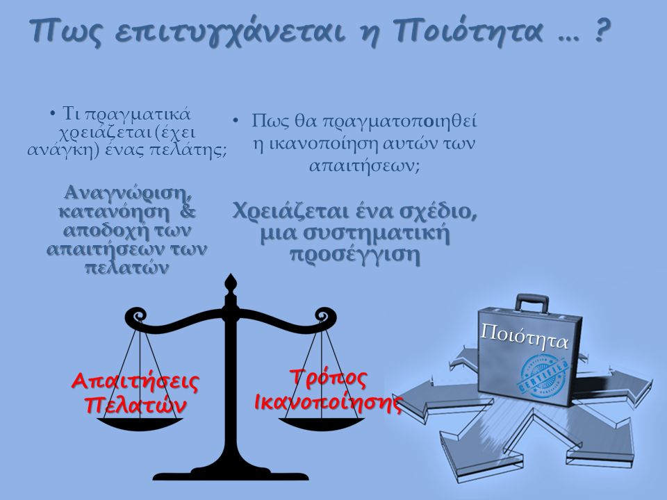 Ποιότητα Τι πραγματικά χρειάζεται (έχει ανάγκη) ένας πελάτης; Αναγνώριση, κατανόηση & αποδοχή των απαιτήσεων των πελατών