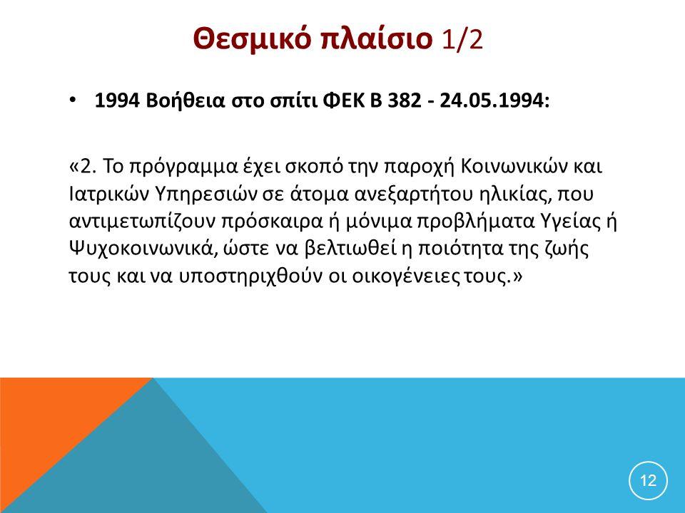 Θεσμικό πλαίσιο 1/2 1994 Βοήθεια στο σπίτι ΦΕΚ B 382 - 24.05.1994: «2. Το πρόγραμμα έχει σκοπό την παροχή Κοινωνικών και Ιατρικών Υπηρεσιών σε άτομα α