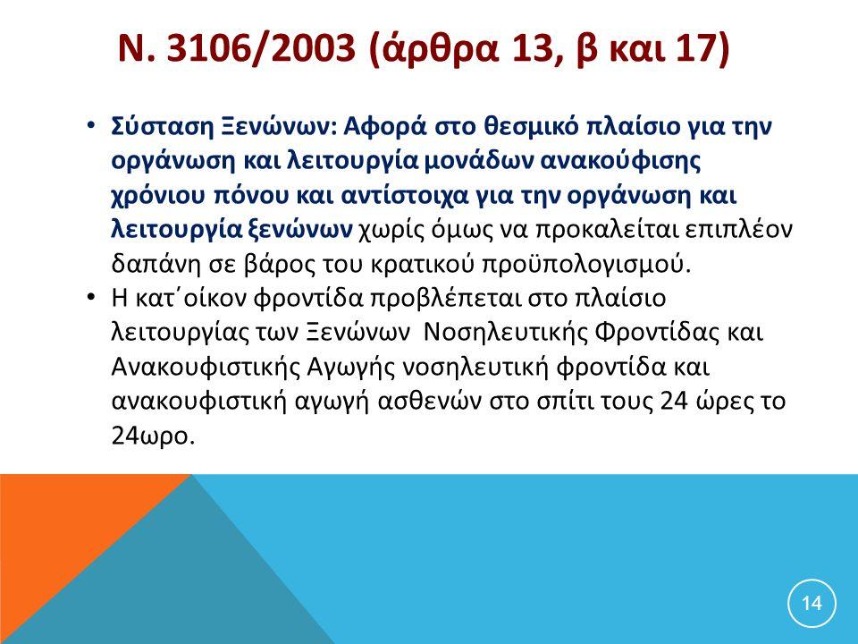 Ν. 3106/2003 (άρθρα 13, β και 17) Σύσταση Ξενώνων: Αφορά στο θεσμικό πλαίσιο για την οργάνωση και λειτουργία μονάδων ανακούφισης χρόνιου πόνου και αντ