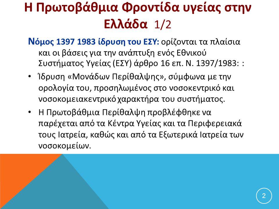 Η Πρωτοβάθμια Φροντίδα υγείας στην Ελλάδα 1/2 Ν όμος 1397 1983 ίδρυση του ΕΣΥ: ορίζονται τα πλαίσια και οι βάσεις για την ανάπτυξη ενός Εθνικού Συστήμ