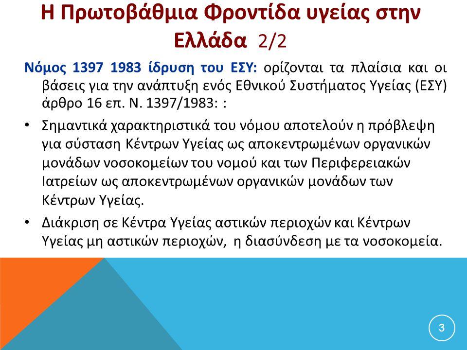 Η Πρωτοβάθμια Φροντίδα υγείας στην Ελλάδα 2/2 Νόμος 1397 1983 ίδρυση του ΕΣΥ: ορίζονται τα πλαίσια και οι βάσεις για την ανάπτυξη ενός Εθνικού Συστήμα