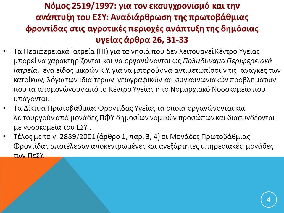 Νόμος 2519/1997: για τον εκσυγχρονισμό και την ανάπτυξη του ΕΣΥ: Αναδιάρθρωση της πρωτοβάθμιας φροντίδας στις αγροτικές περιοχές ανάπτυξη της δημόσιας