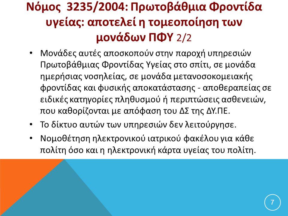 Νόμος 3235/2004: Πρωτοβάθμια Φροντίδα υγείας: αποτελεί η τομεοποίηση των μονάδων ΠΦΥ 2/2 Μονάδες αυτές αποσκοπούν στην παροχή υπηρεσιών Πρωτοβάθμιας Φ