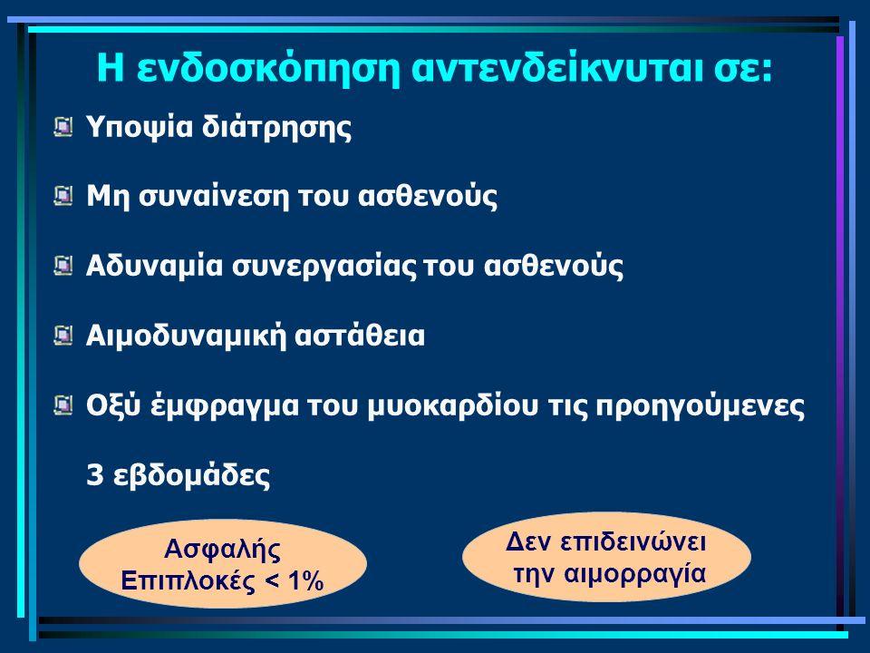 Η ενδοσκόπηση αντενδείκνυται σε: Υποψία διάτρησης Μη συναίνεση του ασθενούς Αδυναμία συνεργασίας του ασθενούς Αιμοδυναμική αστάθεια Οξύ έμφραγμα του μυοκαρδίου τις προηγούμενες 3 εβδομάδες Ασφαλής Επιπλοκές < 1% Δεν επιδεινώνει την αιμορραγία