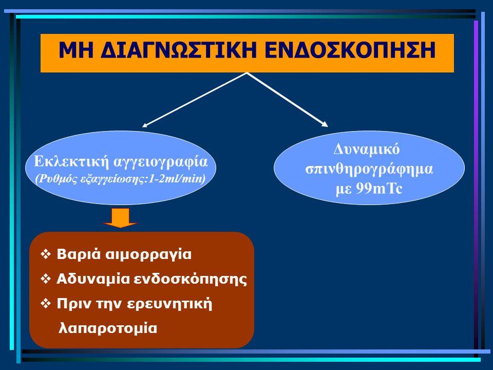 ΜΗ ΔΙΑΓΝΩΣΤΙΚΗ ΕΝΔΟΣΚΟΠΗΣΗ Εκλεκτική αγγειογραφία (Ρυθμός εξαγγείωσης:1-2ml/min) Δυναμικό σπινθηρογράφημα με 99mTc  Βαριά αιμορραγία  Αδυναμία ενδοσ
