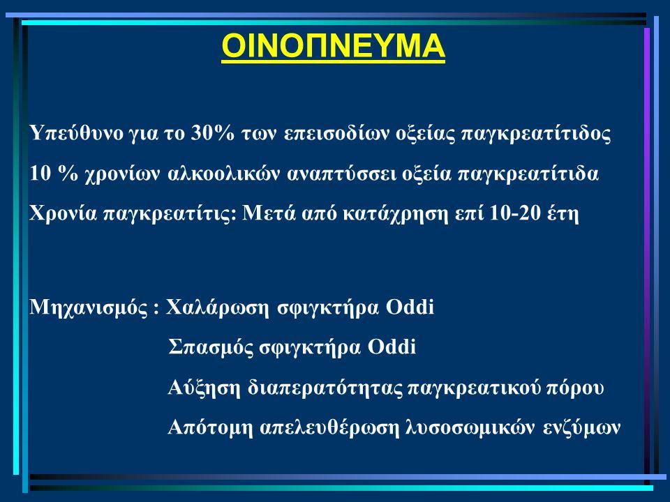 ΟΙΝΟΠΝΕΥΜΑ Υπεύθυνο για το 30% των επεισοδίων οξείας παγκρεατίτιδος 10 % χρονίων αλκοολικών αναπτύσσει οξεία παγκρεατίτιδα Χρονία παγκρεατίτις: Μετά από κατάχρηση επί 10-20 έτη Μηχανισμός : Χαλάρωση σφιγκτήρα Oddi Σπασμός σφιγκτήρα Oddi Αύξηση διαπερατότητας παγκρεατικού πόρου Απότομη απελευθέρωση λυσοσωμικών ενζύμων