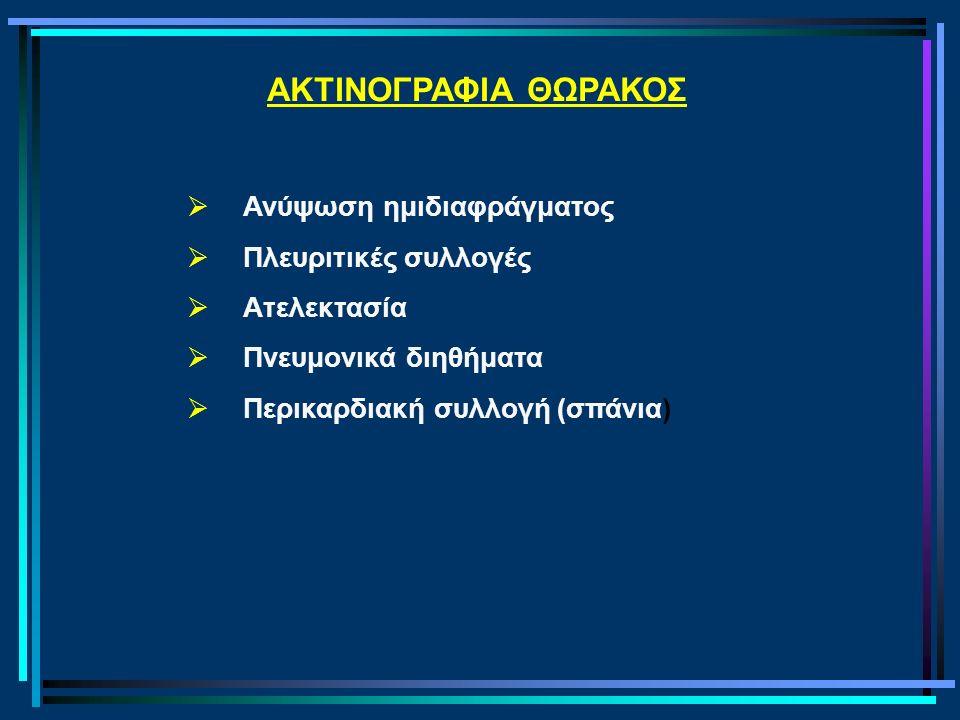 ΑΚΤΙΝΟΓΡΑΦΙΑ ΘΩΡΑΚΟΣ  Ανύψωση ημιδιαφράγματος  Πλευριτικές συλλογές  Ατελεκτασία  Πνευμονικά διηθήματα  Περικαρδιακή συλλογή (σπάνια)