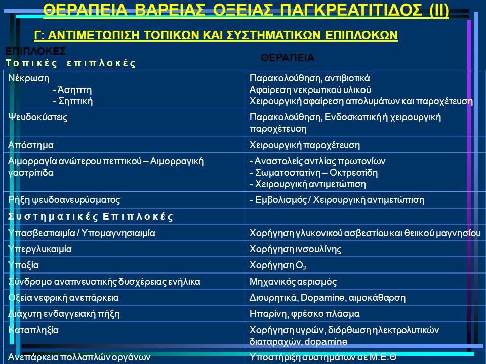 ΘΕΡΑΠΕΙΑ ΒΑΡΕΙΑΣ ΟΞΕΙΑΣ ΠΑΓΚΡΕΑΤΙΤΙΔΟΣ (IΙ) Γ: ΑΝΤΙΜΕΤΩΠΙΣΗ ΤΟΠΙΚΩΝ ΚΑΙ ΣΥΣΤΗΜΑΤΙΚΩΝ ΕΠΙΠΛΟΚΩΝ Νέκρωση - Άσηπτη - Σηπτική Παρακολούθηση, αντιβιοτικά Αφαίρεση νεκρωτικού υλικού Χειρουργική αφαίρεση απολυμάτων και παροχέτευση ΨευδοκύστειςΠαρακολούθηση, Ενδοσκοπική ή χειρουργική παροχέτευση ΑπόστημαΧειρουργική παροχέτευση Αιμορραγία ανώτερου πεπτικού – Αιμορραγική γαστρίτιδα - Αναστολείς αντλίας πρωτονίων - Σωματοστατίνη – Οκτρεοτίδη - Χειρουργική αντιμετώπιση Ρήξη ψευδοανευρύσματος- Εμβολισμός / Χειρουργική αντιμετώπιση Σ υ σ τ η μ α τ ι κ έ ς Ε π ι π λ ο κ έ ς Υπασβεστιαιμία / ΥπομαγνησιαιμίαΧορήγηση γλυκονικού ασβεστίου και θειικού μαγνησίου ΥπεργλυκαιμίαΧορήγηση ινσουλίνης ΥποξίαΧορήγηση Ο 2 Σύνδρομο αναπνευστικής δυσχέρειας ενήλικαΜηχανικός αερισμός Οξεία νεφρική ανεπάρκειαΔιουρητικά, Dopamine, αιμοκάθαρση Διάχυτη ενδαγγειακή πήξηΗπαρίνη, φρέσκο πλάσμα ΚαταπληξίαΧορήγηση υγρών, διόρθωση ηλεκτρολυτικών διαταραχών, dopamine Ανεπάρκεια πολλαπλών οργάνωνΥποστήριξη συστημάτων σε Μ.Ε.Θ ΕΠΙΠΛΟΚΕΣ Τ ο π ι κ έ ς ε π ι π λ ο κ έ ς ΘΕΡΑΠΕΙΑ