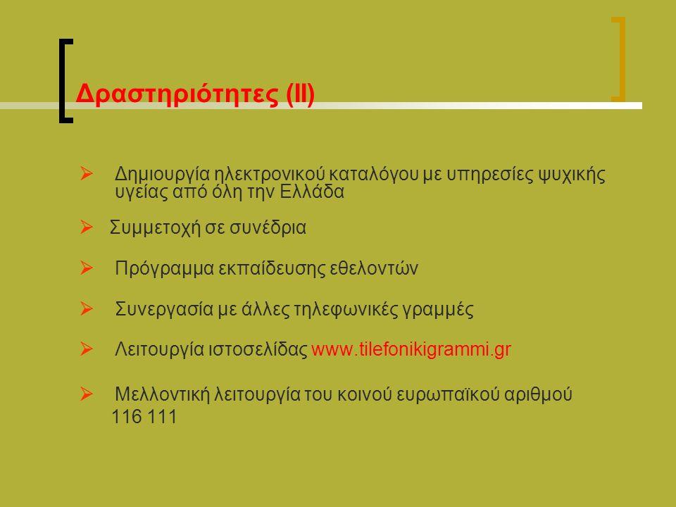 Δραστηριότητες (ΙΙ)  Δημιουργία ηλεκτρονικού καταλόγου με υπηρεσίες ψυχικής υγείας από όλη την Ελλάδα  Συμμετοχή σε συνέδρια  Πρόγραμμα εκπαίδευσης εθελοντών  Συνεργασία με άλλες τηλεφωνικές γραμμές  Λειτουργία ιστοσελίδας www.tilefonikigrammi.gr  Μελλοντική λειτουργία του κοινού ευρωπαϊκού αριθμού 116 111