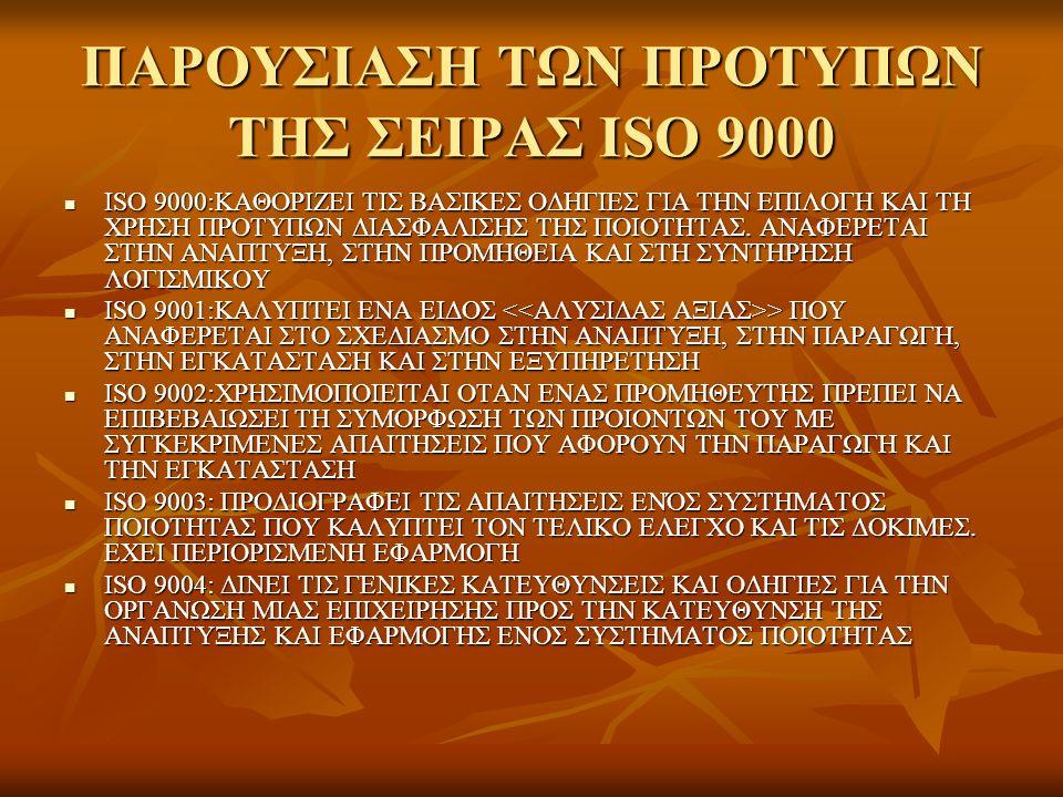 ΠΑΡΟΥΣΙΑΣΗ ΤΩΝ ΠΡΟΤΥΠΩΝ ΤΗΣ ΣΕΙΡΑΣ ISO 9000 ISO 9000:ΚΑΘΟΡΙΖΕΙ ΤΙΣ ΒΑΣΙΚΕΣ ΟΔΗΓΙΕΣ ΓΙΑ ΤΗΝ ΕΠΙΛΟΓΗ ΚΑΙ ΤΗ ΧΡΗΣΗ ΠΡΟΤΥΠΩΝ ΔΙΑΣΦΑΛΙΣΗΣ ΤΗΣ ΠΟΙΟΤΗΤΑΣ.
