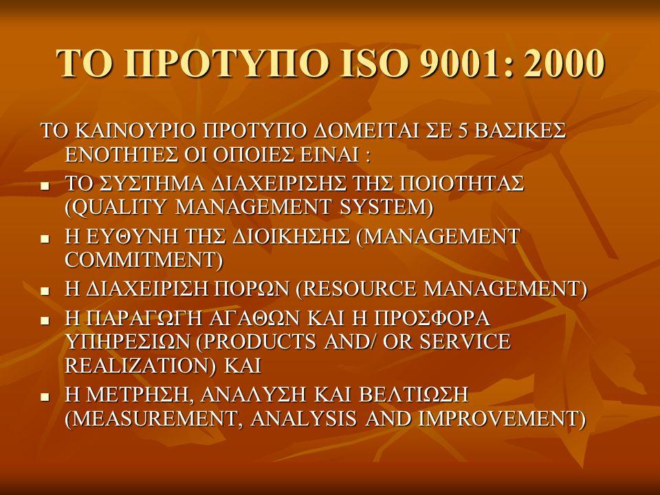 ΤΟ ΠΡΟΤΥΠΟ ISO 9001: 2000 ΤΟ ΚΑΙΝΟΥΡΙΟ ΠΡΟΤΥΠΟ ΔΟΜΕΙΤΑΙ ΣΕ 5 ΒΑΣΙΚΕΣ ΕΝΟΤΗΤΕΣ ΟΙ ΟΠΟΙΕΣ ΕΙΝΑΙ : ΤΟ ΣΥΣΤΗΜΑ ΔΙΑΧΕΙΡΙΣΗΣ ΤΗΣ ΠΟΙΟΤΗΤΑΣ (QUALITY MANAGEMENT SYSTEM) ΤΟ ΣΥΣΤΗΜΑ ΔΙΑΧΕΙΡΙΣΗΣ ΤΗΣ ΠΟΙΟΤΗΤΑΣ (QUALITY MANAGEMENT SYSTEM) Η ΕΥΘΥΝΗ ΤΗΣ ΔΙΟΙΚΗΣΗΣ (MANAGEMENT COMMITMENT) Η ΕΥΘΥΝΗ ΤΗΣ ΔΙΟΙΚΗΣΗΣ (MANAGEMENT COMMITMENT) Η ΔΙΑΧΕΙΡΙΣΗ ΠΟΡΩΝ (RESOURCE MANAGEMENT) Η ΔΙΑΧΕΙΡΙΣΗ ΠΟΡΩΝ (RESOURCE MANAGEMENT) Η ΠΑΡΑΓΩΓΗ ΑΓΑΘΩΝ ΚΑΙ Η ΠΡΟΣΦΟΡΑ ΥΠΗΡΕΣΙΩΝ (PRODUCTS AND/ OR SERVICE REALIZATION) ΚΑΙ Η ΠΑΡΑΓΩΓΗ ΑΓΑΘΩΝ ΚΑΙ Η ΠΡΟΣΦΟΡΑ ΥΠΗΡΕΣΙΩΝ (PRODUCTS AND/ OR SERVICE REALIZATION) ΚΑΙ Η ΜΕΤΡΗΣΗ, ΑΝΑΛΥΣΗ ΚΑΙ ΒΕΛΤΙΩΣΗ (MEASUREMENT, ANALYSIS AND IMPROVEMENT) Η ΜΕΤΡΗΣΗ, ΑΝΑΛΥΣΗ ΚΑΙ ΒΕΛΤΙΩΣΗ (MEASUREMENT, ANALYSIS AND IMPROVEMENT)