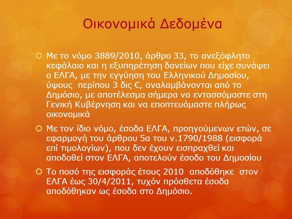 Οικονομικά Δεδομένα  Με το νόμο 3889/2010, άρθρο 33, το ανεξόφλητο κεφάλαιο και η εξυπηρέτηση δανείων που είχε συνάψει ο ΕΛΓΑ, με την εγγύηση του Ελληνικού Δημοσίου, ύψους περίπου 3 δις €, αναλαμβάνονται από το Δημόσιο, με αποτέλεσμα σήμερα να εντασσόμαστε στη Γενική Κυβέρνηση και να εποπτευόμαστε πλήρως οικονομικά  Με τον ίδιο νόμο, έσοδα ΕΛΓΑ, προηγούμενων ετών, σε εφαρμογή του άρθρου 5α του ν.1790/1988 (εισφορά επί τιμολογίων), που δεν έχουν εισπραχθεί και αποδοθεί στον ΕΛΓΑ, αποτελούν έσοδο του Δημοσίου  Το ποσό της εισφοράς έτους 2010 αποδόθηκε στον ΕΛΓΑ έως 30/4/2011, τυχόν πρόσθετα έσοδα αποδόθηκαν ως έσοδα στο Δημόσιο.