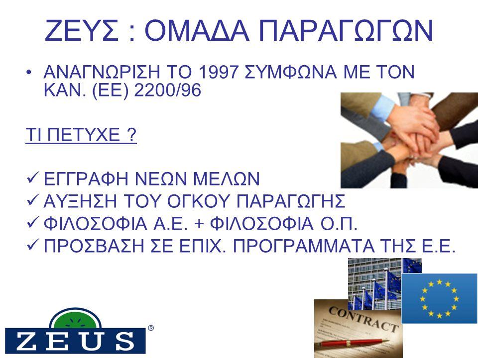 ΖΕΥΣ : ΟΜΑΔΑ ΠΑΡΑΓΩΓΩΝ ΑΝΑΓΝΩΡΙΣΗ ΤΟ 1997 ΣΥΜΦΩΝΑ ΜΕ ΤΟΝ ΚΑΝ. (ΕΕ) 2200/96 ΤΙ ΠΕΤΥΧΕ ? ΕΓΓΡΑΦΗ ΝΕΩΝ ΜΕΛΩΝ ΑΥΞΗΣΗ ΤΟΥ ΟΓΚΟΥ ΠΑΡΑΓΩΓΗΣ ΦΙΛΟΣΟΦΙΑ Α.Ε. +