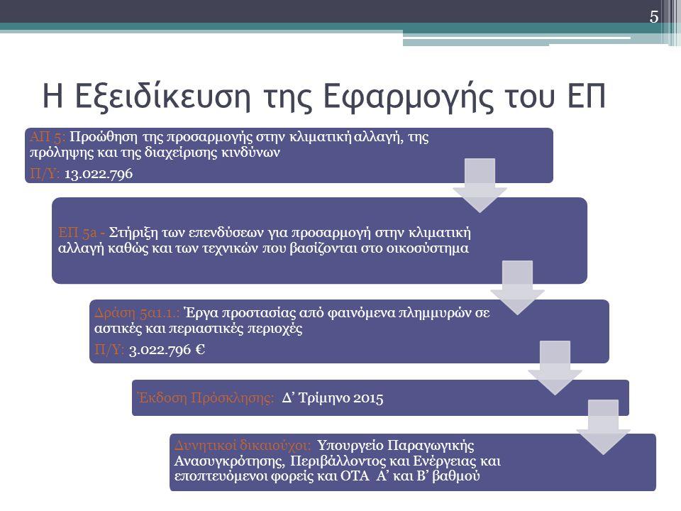 Η Εξειδίκευση της Εφαρμογής του ΕΠ ΑΠ 5: Προώθηση της προσαρμογής στην κλιματική αλλαγή, της πρόληψης και της διαχείρισης κινδύνων Π/Υ: 13.022.796 ΕΠ 5a - Στήριξη των επενδύσεων για προσαρμογή στην κλιματική αλλαγή καθώς και των τεχνικών που βασίζονται στο οικοσύστημα Δράση 5α1.1.: Έργα προστασίας από φαινόμενα πλημμυρών σε αστικές και περιαστικές περιοχές Π/Υ: 3.022.796 € Έκδοση Πρόσκλησης: Δ' Τρίμηνο 2015 Δυνητικοί δικαιούχοι: Υπουργείο Παραγωγικής Ανασυγκρότησης, Περιβάλλοντος και Ενέργειας και εποπτευόμενοι φορείς και ΟΤΑ Α' και Β' βαθμού 5