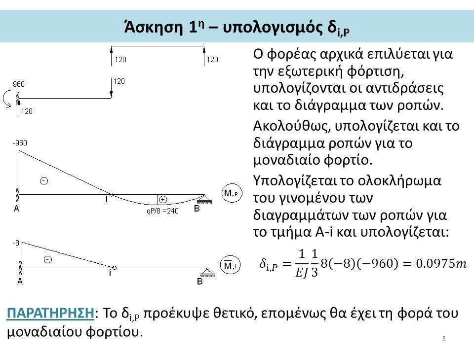 Άσκηση 1 η – υπολογισμός Δφ i,P Για την εύρεση του Δφ i,P πρέπει να εφαρμοστεί στο i διπλή ροπή ίση με τη μονάδα.