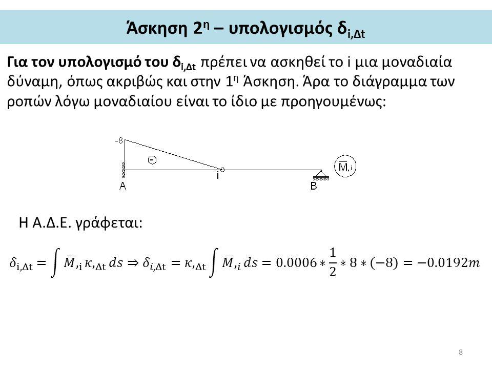 Άσκηση 2 η – υπολογισμός Δφ i,Δt Για τον υπολογισμό του Δφ i,Δt πρέπει να εφαρμοστεί στο i ένα ζεύγος δυνάμεων ίσο με τη μονάδα, όπως ακριβώς και στην 1 η Άσκηση.