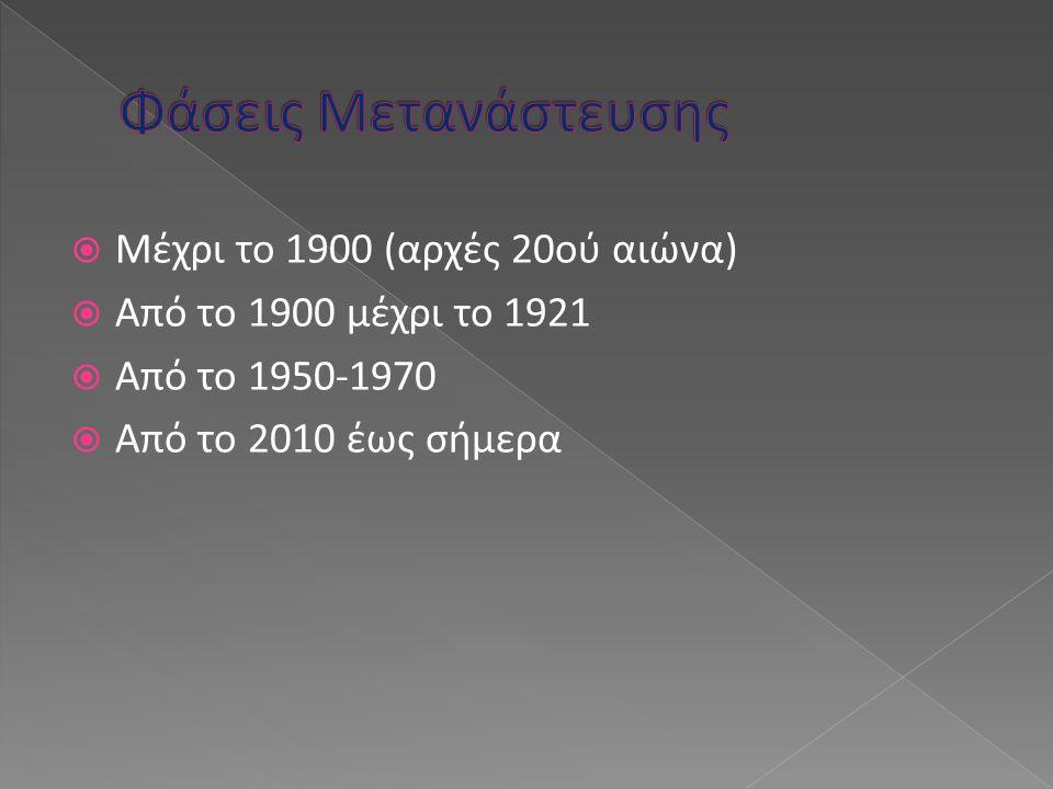  Μέχρι το 1900 (αρχές 20ού αιώνα)  Από το 1900 μέχρι το 1921  Από το 1950-1970  Από το 2010 έως σήμερα