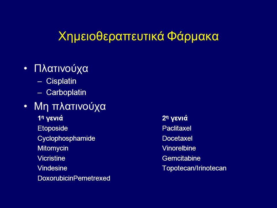Χημειοθεραπευτικά Φάρμακα Πλατινούχα –Cisplatin –Carboplatin Μη πλατινούχα 1 η γενιά2 η γενιά EtoposidePaclitaxel CyclophosphamideDocetaxel MitomycinVinorelbine VicristineGemcitabine VindesineTopotecan/Irinotecan DoxorubicinPemetrexed